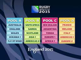 2015 Rugby World Cup Results Chart Rugby World Cup 2015 Teams Fixtures Standings And