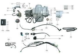 chinese atv wiring diagram wiring diagrams kazuma 50cc quad wiring diagram wirdig