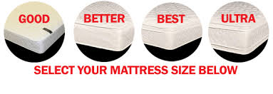 Rv mattress sizes Twin Michigan Discount Mattress Rv Camper And Travel Trailer Mattress Sizes Available