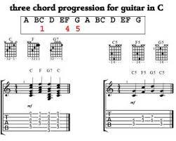 3 Chord Progression Chart Three Chord Progressions For Guitar