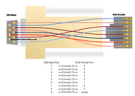rj45 cat6 wiring diagram images rj45 cat6 wiring diagram photo cat6 straight through wiring diagram
