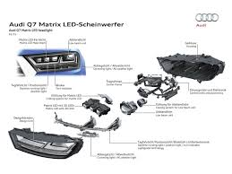 Audi Matrix LED Headlights Likely to Become Available in the ...