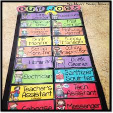 4th Grade Classroom Job Chart Sneak Peek At Some Back To School Ideas Lots Of Pictures