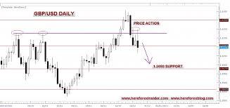 Forex Depth Chart Forex Market Depth Chart Best Binary Options Profit Calculator