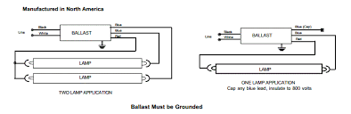 philips advance ballast wiring diagram wiring diagram and fluorescent light ballast wiring diagram philips electronic