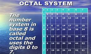 Octal Number Chart Notes On Octal Number System Grade 9 Computer Number