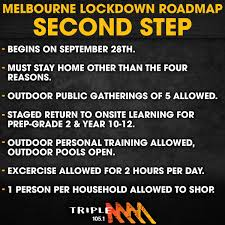 Fourteen days after melbourne was put back into lockdown, the latest daily tally of 484 new cases in victoria makes for dispiriting reading. Triple M Melbourne 105 1 On Twitter Premier Daniel Andrews Outlined The Roadmap Out Of Lockdown Earlier Today Here Are Some Of The Key Points Dates For Each Step Https T Co Bvyywsgwmb