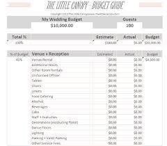 Wedding Planning Budget Calculator Wedding Planning Budget Calculator Under Fontanacountryinn Com
