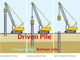 Prepared by:- Barham Jalal - ppt video online download