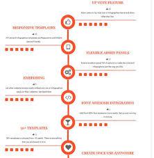 Ilist Infographic Maker For Wordpress Wp Solver