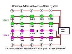 mini 2 zones conventional fire alarm control panel with manual Fire Alarm Addressable System Wiring Diagram common addressable fire alarm system fire alarm addressable system wiring diagram