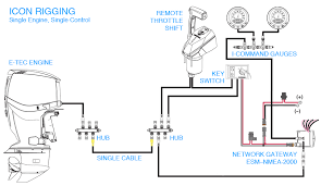 mercury outboard gauge wiring diagram images radio wiring diagram wiring diagram omc image about diagram and schematic