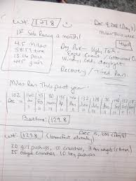 weight training log book using training logs as a key to long term success marathon mama
