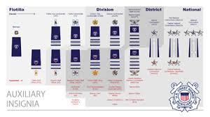 Uscg Career Sea Pay Chart United States Coast Guard Officer Rank Insignia Wikipedia