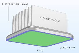 a mathematical model of a heat sink