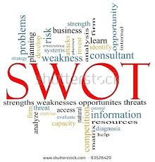 strengths and weaknesses examples resume strengths and weaknesses strength in job strengths and