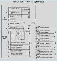 96 jeep cherokee stereo wiring diagram 1996 jeep grand cherokee amp 96 jeep cherokee stereo wiring diagram 1996 jeep grand cherokee amp wiring diagram wiring solutions