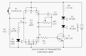 high power ir infrared transmitter