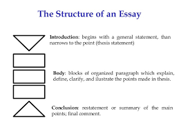 general statement in an essay how to write an opening statement for an essay synonym