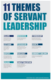 robert k greeleaf center for servant leadership infographic for leadership