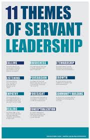 Servant Leadership Quotes Fascinating Robert K Greeleaf Center For Servant Leadership