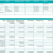 sample balance sheet for non profit sample non profit balance sheet and example of non profit