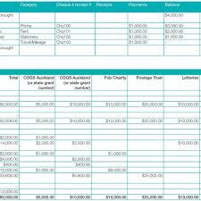 sample balance sheet for non profit sample non profit balance sheet and example of non profit