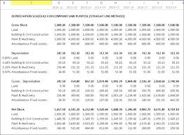 fixed assets format fixed asset lapsing schedule sample mandatory disclosure of in
