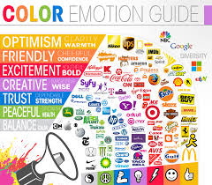 The Psychology Of Color In Logo Design INFOGRAPHIC  HuffPostEmotional Colours