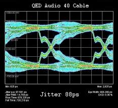 qed reference audio 40 the ability to accurately transmit high frequency impulses means that in the audio band timing and dynamics should be improved