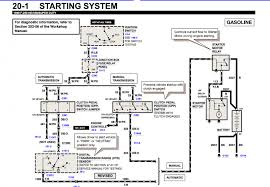 1999 ford f250 a wiring diagram from the battery to the starter Ford V10 Wiring Diagram 1999 ford f250 a wiring diagram from the battery to the starter v10 ford v10 engine wiring diagram