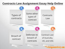 contracts law assignment and essay help by experts types of contracts in contracts law essay assignment