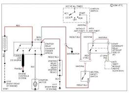 lincoln town car wiring diagram for start solenoid 1 reply