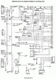 tail light wiring diagram chevy truck the wiring wiring diagrams for 1995 chevy trucks the diagram