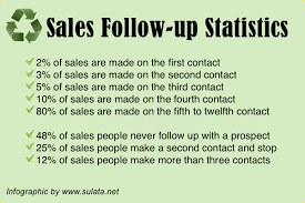 sales follow up the importance of follow up sulata net