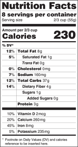 is ttb next fda s new proposed nutrition label and its effects on membase four loko
