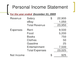 5 Simple Income Statement And Balance Sheet Example – Jkfoundation
