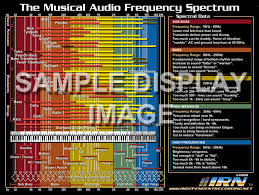 Freq Chart Frequency Chart Video Jerboa Mastering