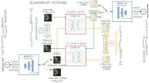 Mynotebook情報工学機械学習生成モデルmd At Master Yagami360