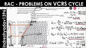 R12 Refrigerant Pressure Enthalpy Chart Pdf Problems On Vapour Compression Cycle I Refrigeration Air Conditioning I Vcrs Problems In Hindi