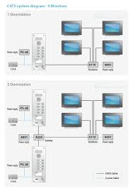 intelligent home online product details apartment system manual · system connection diagram