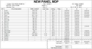 Electrical Panel Schedule Template Fresh Door Revit Download