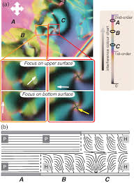 Color Evolution Of Atr Under An E Field A Texture