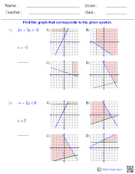 solving systems of equations by graphing and algebraically worksheet them and try to solve