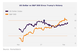 Weekly Market Insights It May Really Be Different This Time