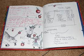 the original was a birthday present from my first boyfriend i asked him for a nice journal i could use as a book of shadows this was when i was learning