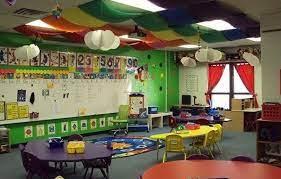 ideal nursery classroom for your lovely