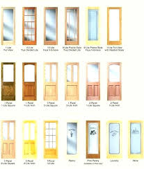 parts of an exterior door parts of an exterior door frame patio door frame exterior glass