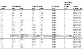 Hose Clamp Size Chart 16 Symbolic Heater Hose Size Chart