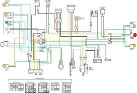 colored ct70 wiring diagram wiring diagrams best colored ct70 wiring diagram wiring diagram library honda trail 70 wiring diagram 1970 honda ct70